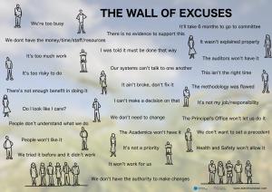 Wall of Excuses