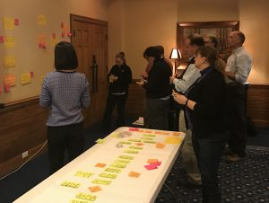 Process Mapping at Berea College
